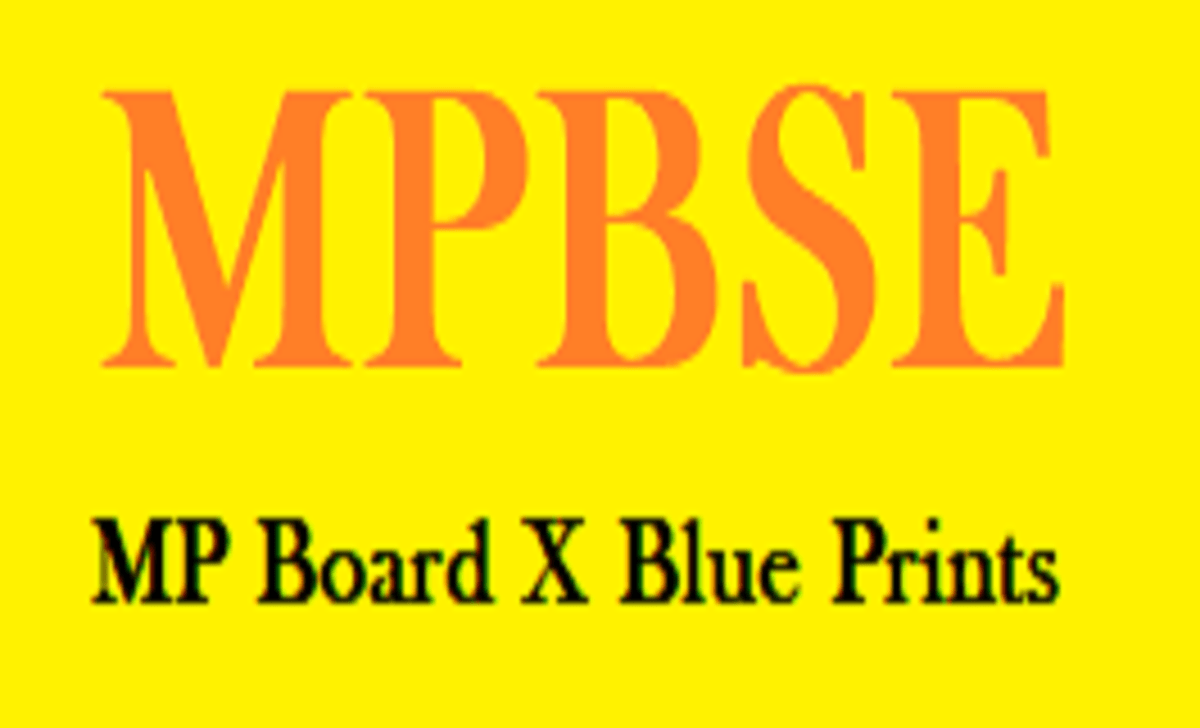 MPBSE 12th Model Question Paper 2021 MP Board X Blue Prints Download 2021